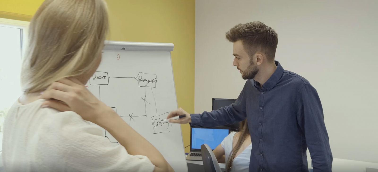 Teamarbeid - Ideo Solutions AS